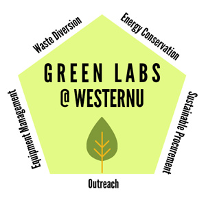 Artwork for Green Labs at WesternU